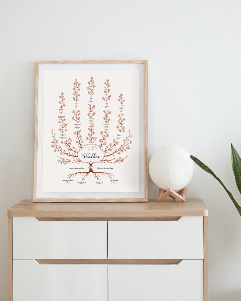 SPIREA Family Tree Template 4 Generation Family Tree image 0