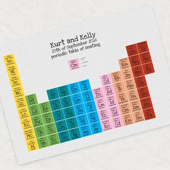 Periodic Table Of Elements Seating Chart Printable File Etsy