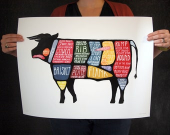 il_340x270.293742088?version=0 pig and cow butcher diagrams set of two use every etsy