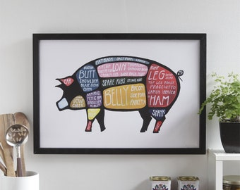 """Pig Butcher Diagram - """"Use Every Part of the Pig"""" detailed cuts of pork poster"""