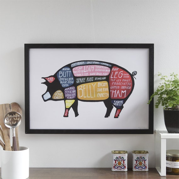 Pig Butcher Diagram Use Every Part Of The Pig Etsy