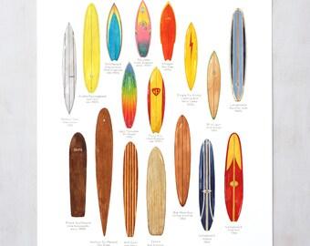 Watercolors: Nautical