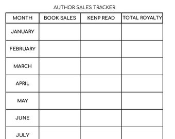 Author Royalty Tracker - Kindle Unlimited