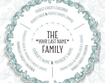 Descendants Family Tree Gift, 3 Siblings, Grandparent Gift, Family Tree Gift print or digital file