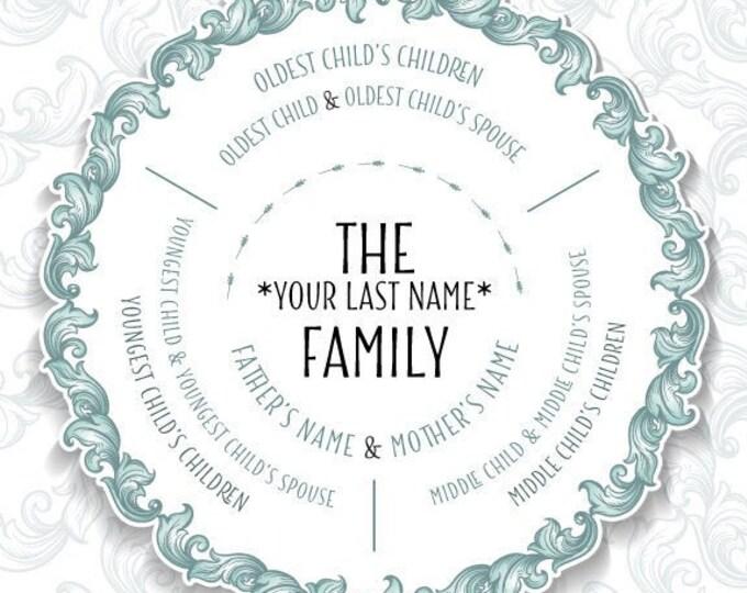 Descendant Family Tree Gift, 3 Siblings, Grandparent Gift, Family Tree Gift print or digital file