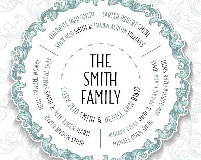 Grandparent Gift. 3 Siblings, Descendants Family Tree Gift, Family Tree print or digital file
