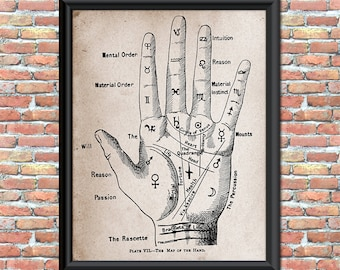 Palmistry Fortune Teller Antique Style Digital Art Print Home Wall Decor Halloween Palm Reading Occult Image Printable