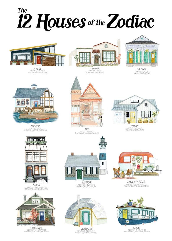 The 12 Houses of the Zodiac Art Print image 0