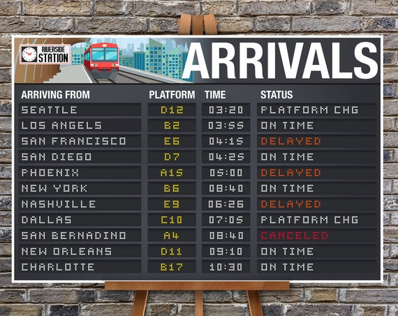 "Train Party Poster - Arrivals Sign, Train Terminal Sign, Train Decor- 24""X36"" 