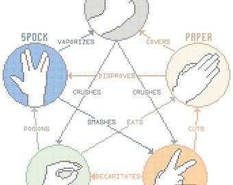 Rock, Paper, Scissors, Lizard, Spock Cross Stitch Pattern PDF