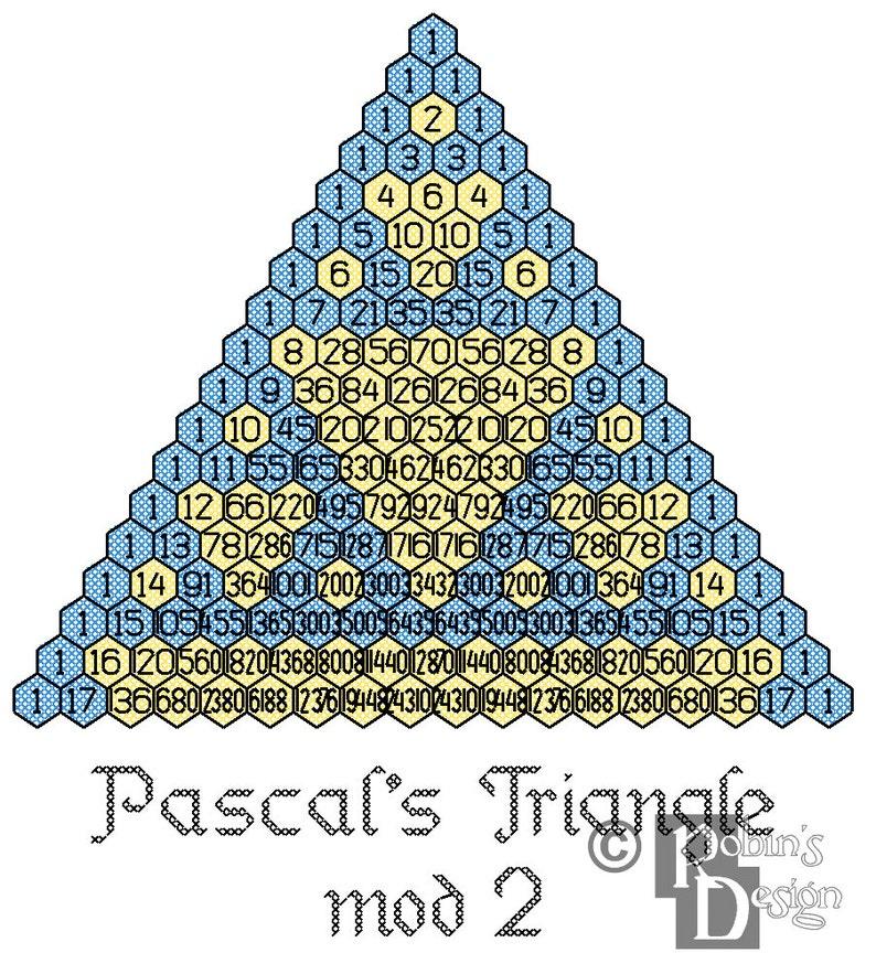 afbff496e34 Pascal s Triangle Mod 2 Cross Stitch Pattern PDF