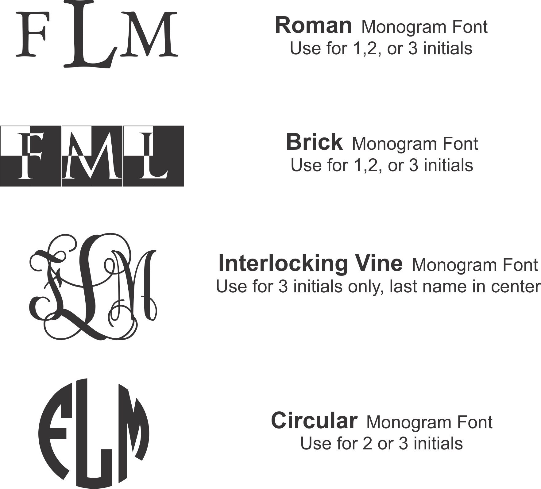 Personalized Monogram Engraving Addon for Your Box Purchase