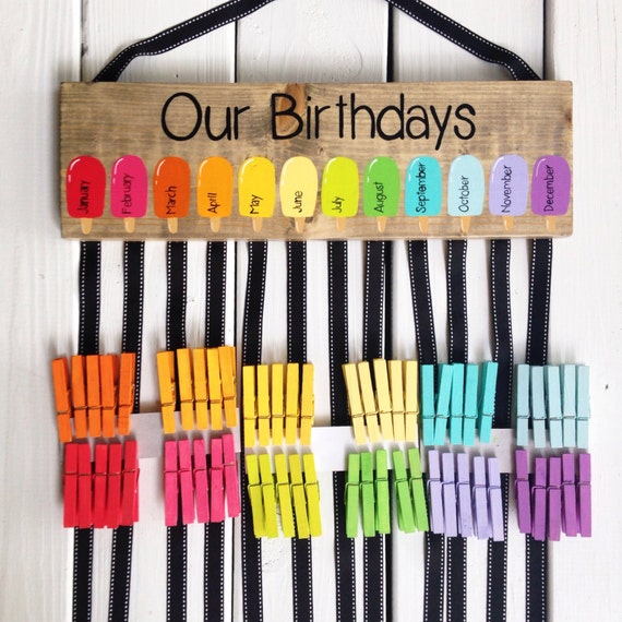 Birthday Chart Class Birthdays Classroom Decor Rainbow