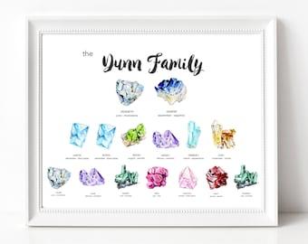 Family Printable Wall Art, Birthstone Digital Print, Custom Home Decor, Personalized Family Name Sign, Grandparents Gift From Grandchildren