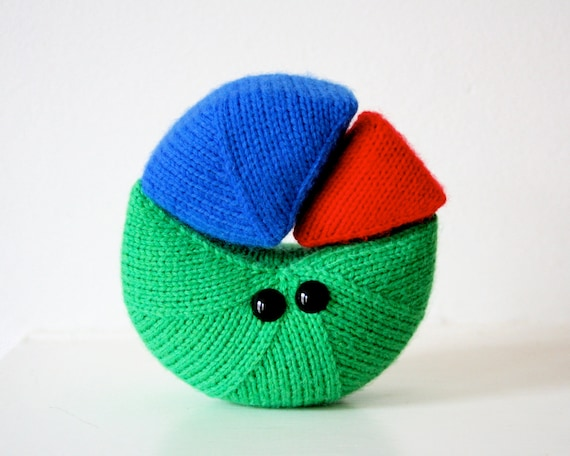 Knit Your Own Cutie Pie Chart Pdf Knitting Pattern Etsy