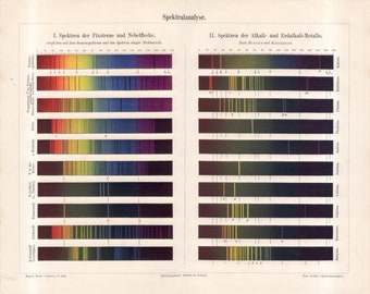 c. 1894 COLOR SPECTRUM print - original antique astronomy print - color spectral analysis - color absorption - color spectra of light