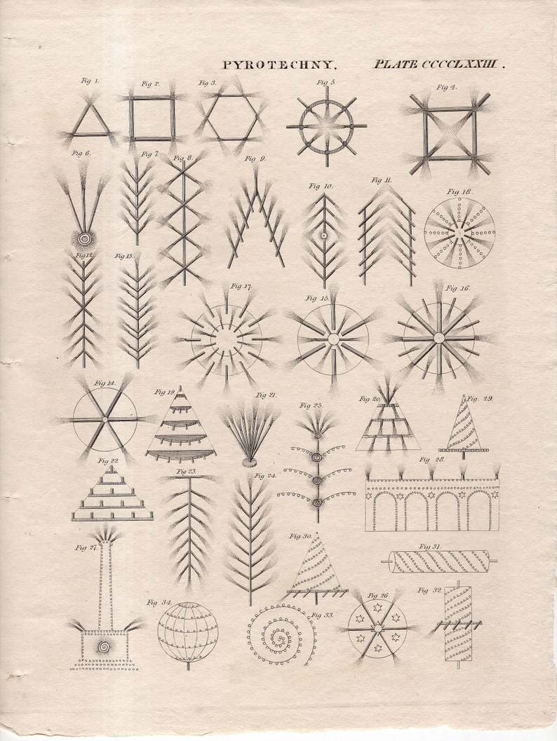 1832 PYROTECHNY PRINT original antique print c science /& alchemy print pyrotechnics FIREWORKS print the use of fire in alchemy