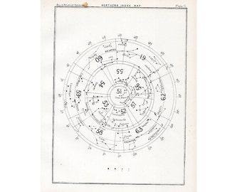 1892 NORTHERN INDEX STARS celestial star map original antique print
