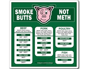 Smoke Butts Not Meth Smoke and Meat temperature guide Magnet