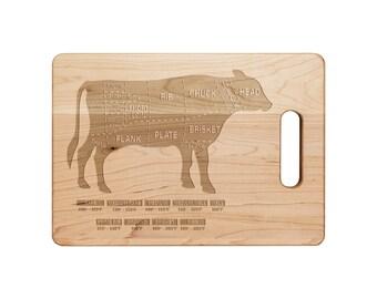 Beef Cutting Board