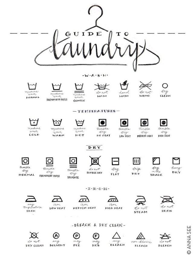 Laundry Care Guide Laundry Symbols Chart Calligraphy Art Etsy