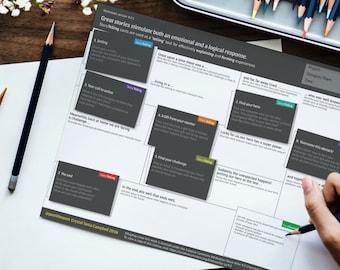 Hero's Journey DIGITAL PDF for storytelling worksheet with (integrated) cards (1 file) PRINTABLE