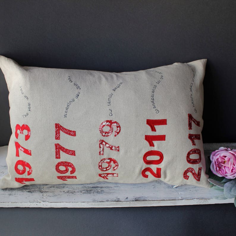 Made in USA 40th Anniversary Cotton Sofa Throw 40th Wedding Anniversary Gift