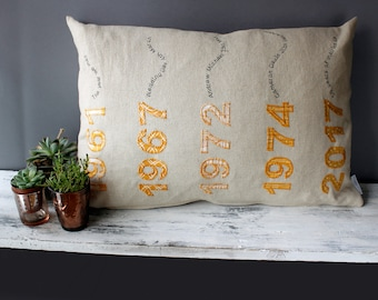 50TH ANNIVERSARY CUSHION (50 years gold / golden wedding) personalised handmade gift for parents