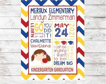 Personalized Kindergarten Graduation Blanket - Subway Art