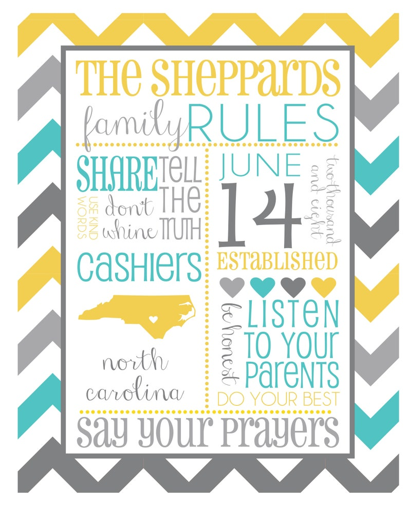 Personalized Family Rules Blanket  Subway Art image 0