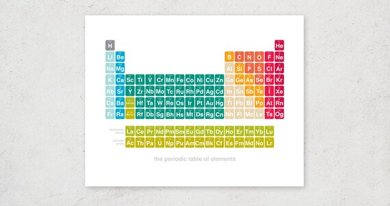 2017 updated modern periodic table chemistry science art urtaz Image collections
