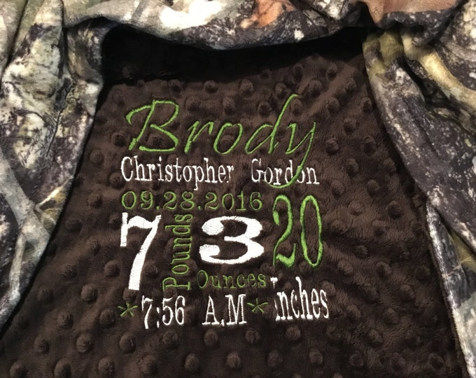 Featured listing image: Personalized Custom Embroidered Minky Blanket