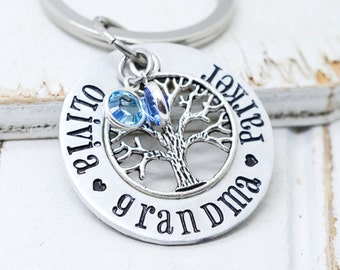 Gift for Grandma,  Grandmas Gift Ideas, Grandmothers Gift, Personalized Grandma Keychain, Grandma Key Chain, Grandmother Key Chain, Mom Gift