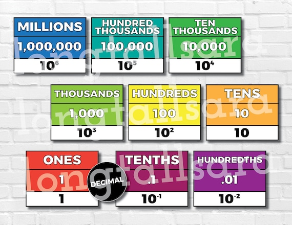 picture relating to Place Value Printable known as House Truly worth Math Lesson Printable Clroom Indicators - Instructors - Clroom Decor - Fundamental Math Cl