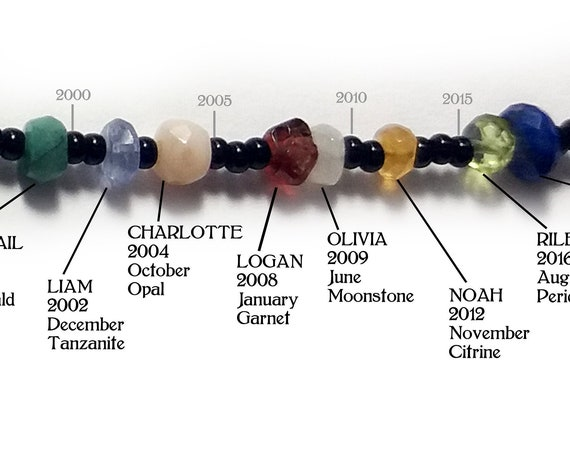 Birthstone Timeline Necklace,1 Bead =1 Year, Chronological, Mother's or Grandmother's Necklace, Customizable, Gemstone, by Chain of Being