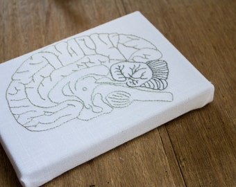 Hand Embroidered Brain-Sagittal plane