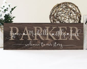 family signs etsy