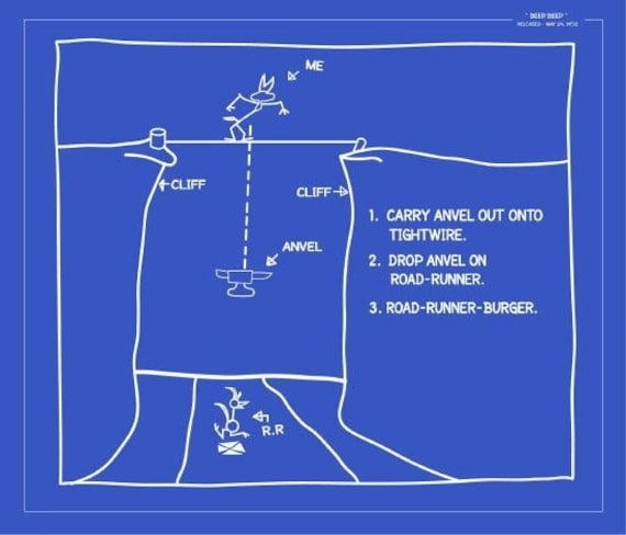 Wile e coyote blueprint 2 beepbeep looney tune episode malvernweather Gallery