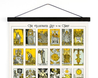 Tarot Card Diagram Pull Down Chart - Hanging Canvas Print. Vintage Fortune Teller Gypsy Carnival Poster Wall art pull down chart - M011CV
