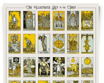 Tarot Card Chart Print. Vintage Reproduction Poster from antique book. Fortune Teller Gypsy Carnival Culture Chart home decor bohemian CP400