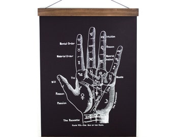 Pull Down Chart - Palmistry  Reproduction Canvas Print. Mystical fortune teller palm reader vintage circus mystics gypsy black - M002CV