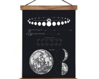 Pull Down Chart - Moon Phases Print Celestial Map - Vintage Reproduction Canvas Hanging Chart by Alexander Jamieson. Astrology - M003CV