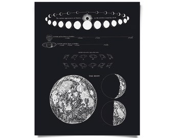 Vintage Moon Map, Saturn and Venus Print by Alexander Jamieson. astonomy astrology zodiac - M003P
