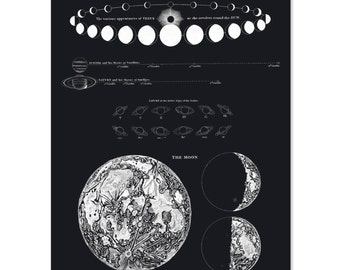 Vintage Celestial Map Print. Moon, Saturn and Venus by Alexander Jamieson. astonomy astrology zodiac - M003P
