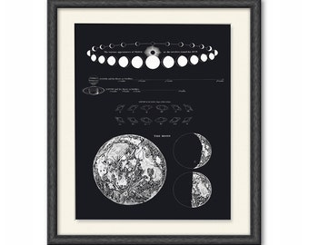 Vintage Moon Map. Celestial chart Reproduction including Moon, Saturn and Venus. Black and white astonomy astrology zodiac - M003P