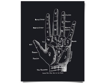 Vintage Palmistry Chart Print. Mystical fortune teller palm reader vintage circus mystics gypsy - M002P