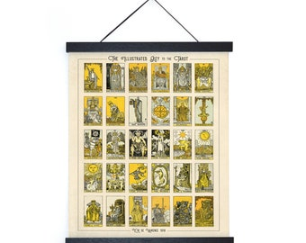 Vintage Tarot Card Chart Canvas Print w/ Magnetic Hanging Frame