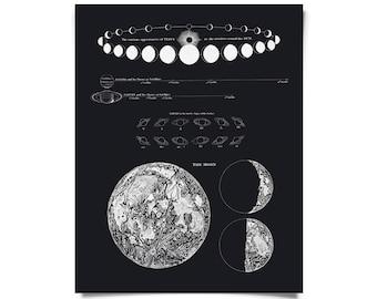 Vintage Astronomy Moon Map and Venus Print w/ optional frame