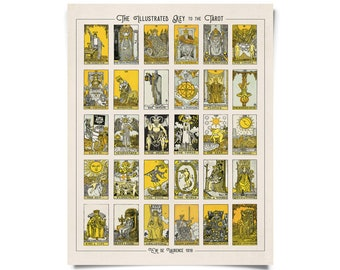 Vintage Tarot Card Chart Print w/ optional magnetic poster frame