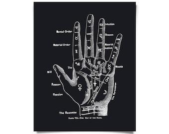 Vintage Palmistry Fortune Teller Print w/ optional magnetic hanging frame